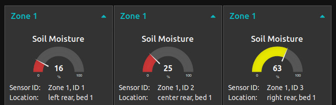 soil moisture sensor data shown on Node-RED dashboard