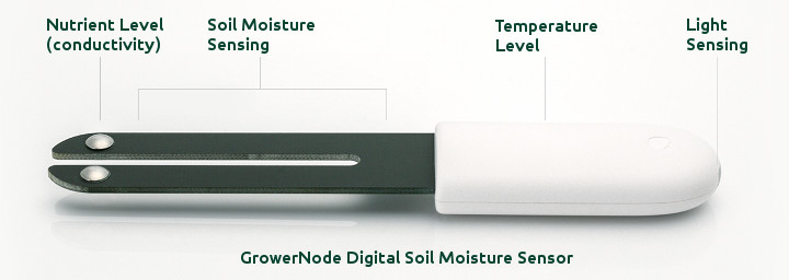 wireless soil moisture sensors can operate for over a year on coin cell battery