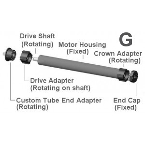 https://growernode.com/store/283-458-thickbox/heavy-duty-projector-screen-blind-motor.jpg